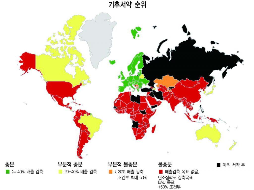 Climate Pledge ranking